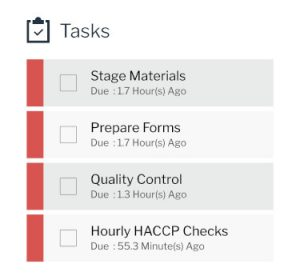 tasks alerts real-time performance